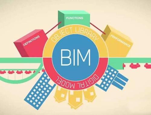 BIM技术赋能建筑产业转型升级